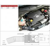 Carbon dynamic airbox BMC Fiat 500 16V